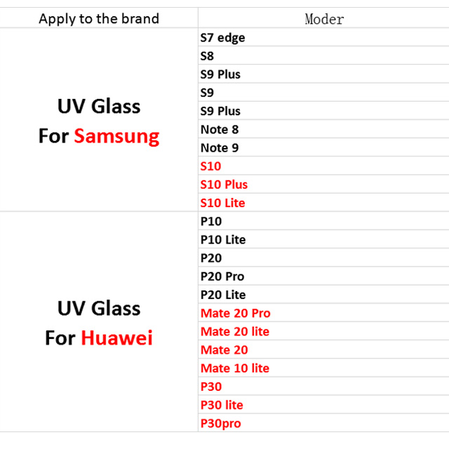 Samsung S10 Full Glas Full Cover UV Glass Screen Protector